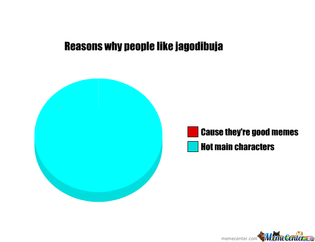 Reasons Why People Like Jagodibuja. Reasons Why People Like Jagodibuja by killshot2285   Meme Center