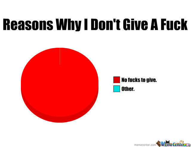Reasons Why.