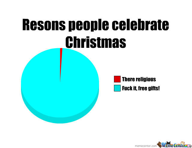resons people celebrate christmas - How Many People Celebrate Christmas
