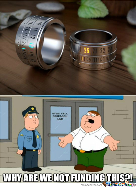 Ring Watches
