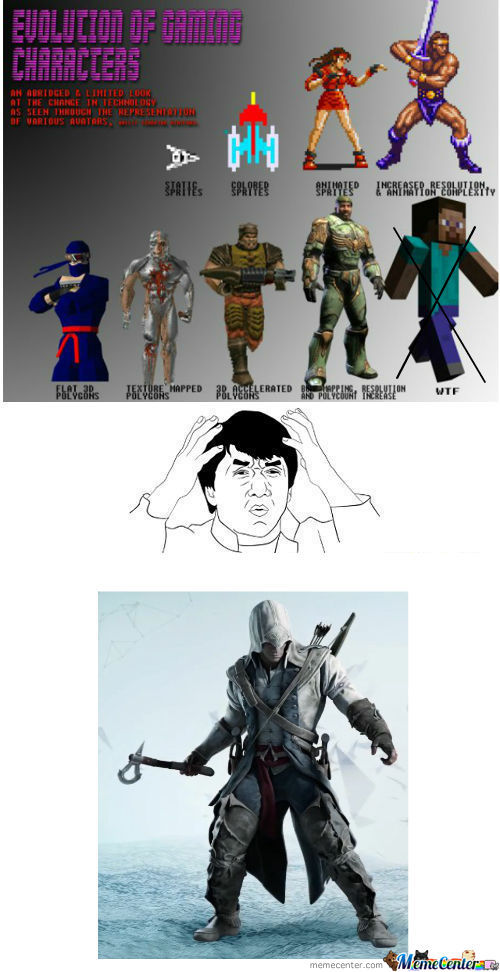 [RMX] Evolution Of Gaming Characters