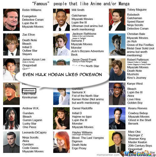 [RMX] Famous People That Like Anime Or Manga