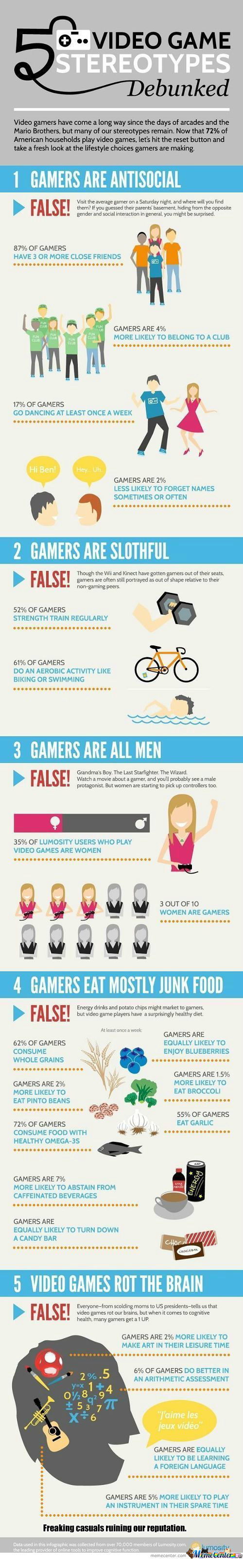 [RMX] Gaming Stereotypes Decoded