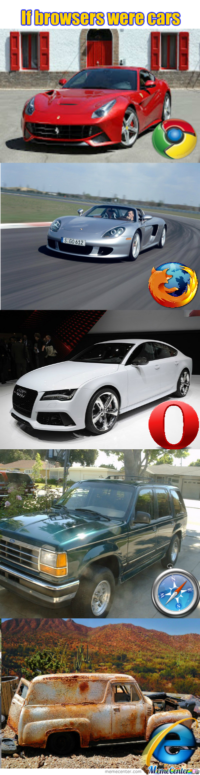 [RMX] If Cars Were Browsers