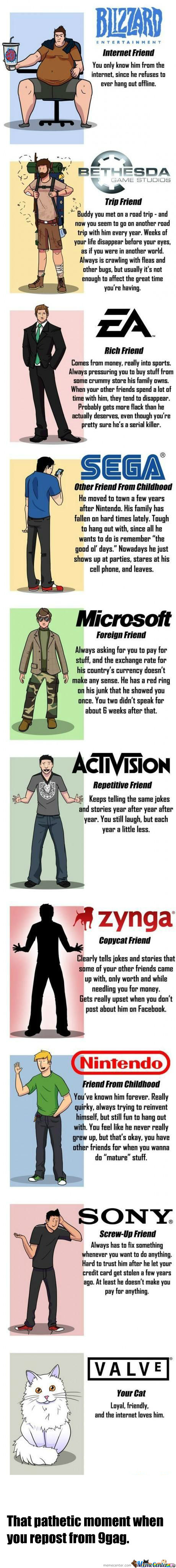 [RMX] If Game Companies Wore Your Friends