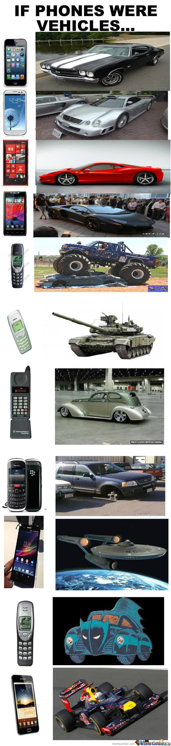 [RMX] If Phones Were Vehicles