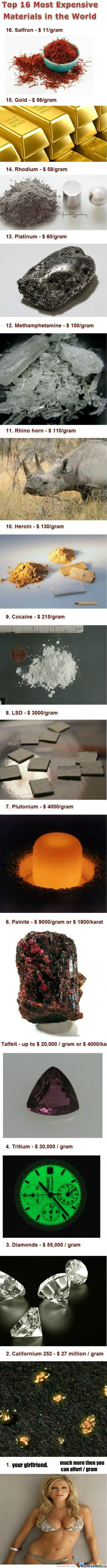 [RMX] Most Expensive Materials in the World