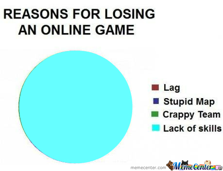 [RMX] Reasons For Losing An Online Game