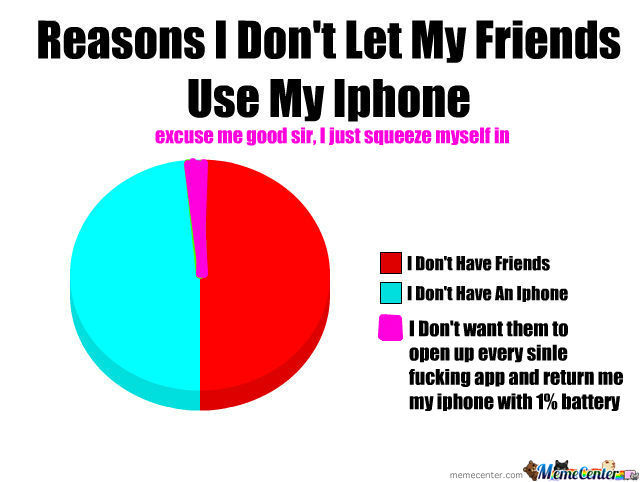 [RMX] Reasons I Don't Let My Friends Use My Iphone