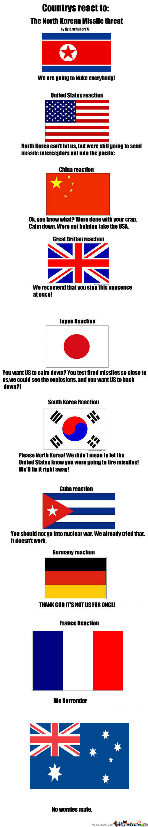 [RMX] [RMX] Country's React To: The North Korean Missile Threat