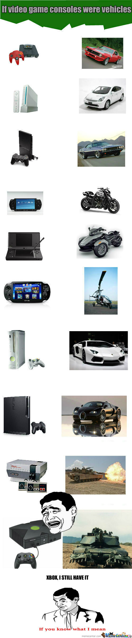 [RMX] [RMX] [RMX] If Game Consoles Were Vehicles