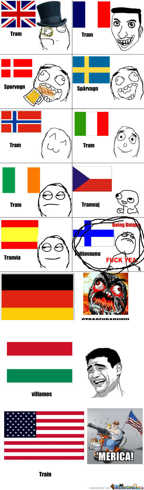 [RMX] [RMX] [RMX] Tram In Different Languages