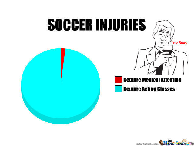 [RMX] Soccer Injuries
