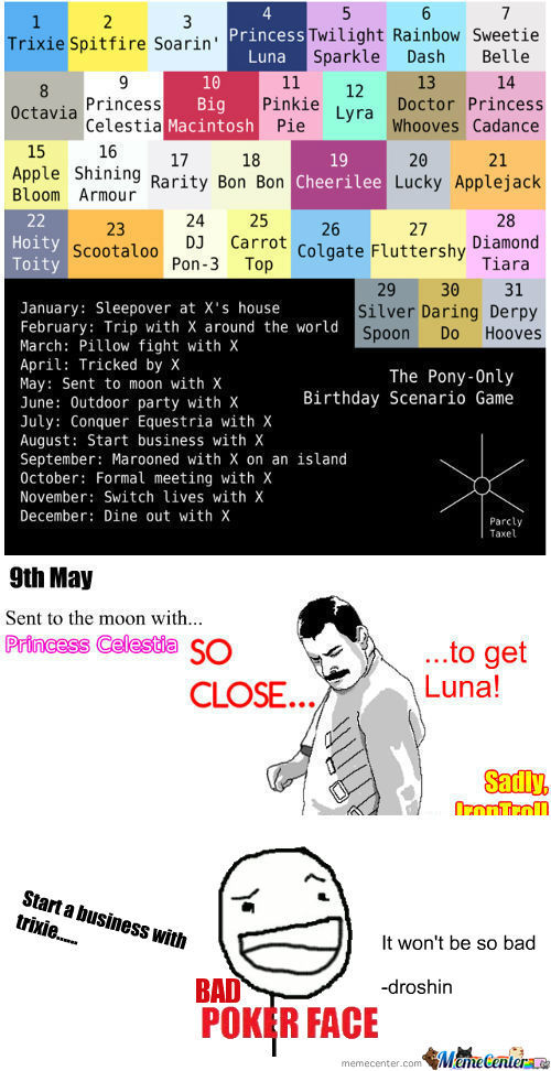 [RMX] The Brony-Only Scenario Birthday Game