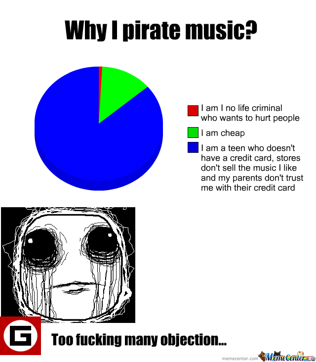 RMX] Why I Pirate by pacman - Meme Center