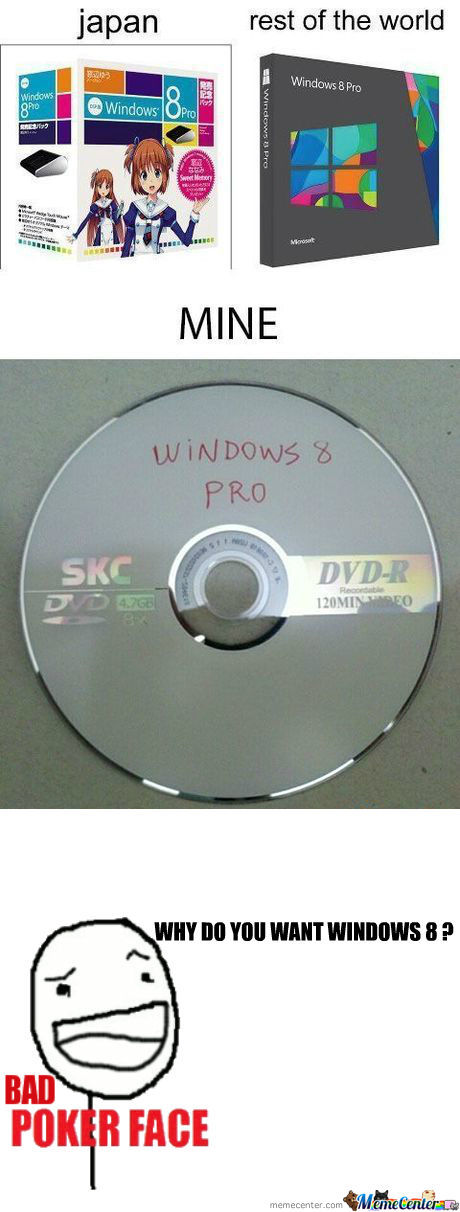 [RMX] Windows 8 Pro