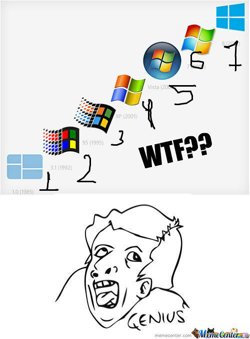 [RMX] Windows' Logo Evolution