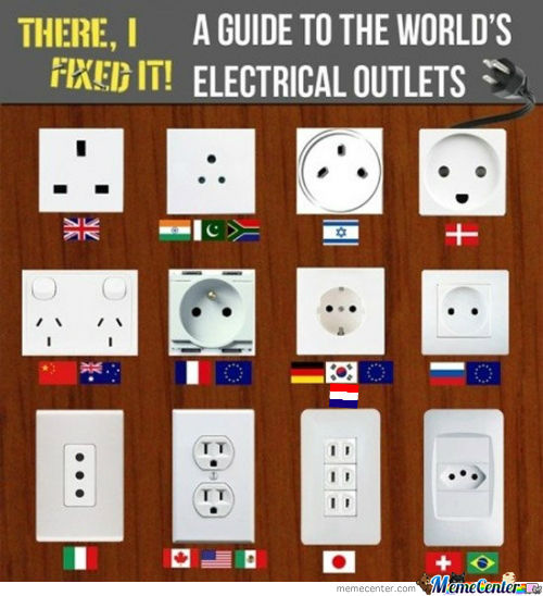 [RMX] World, Y U NO use one type of outlet? Oh, Denmark is so happy!
