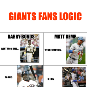 San Francisco Giants Fans Logic By Legittc Meme Center