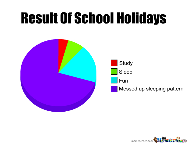 School Holidays By Submepeople Meme Center