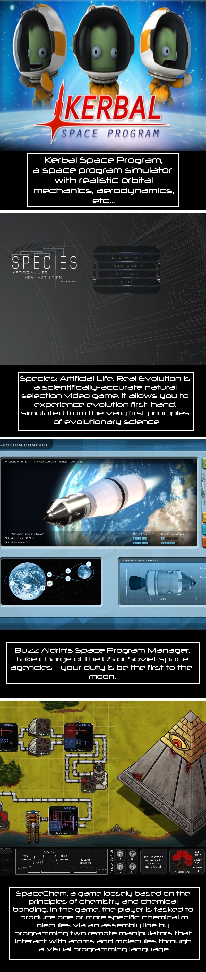 Science Porn: Four Realistic Science Games