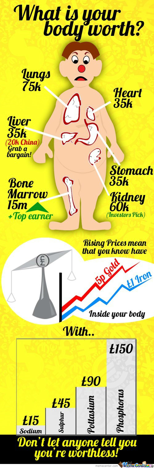 Selling Your Body To Science Has Never Been So Lucrative