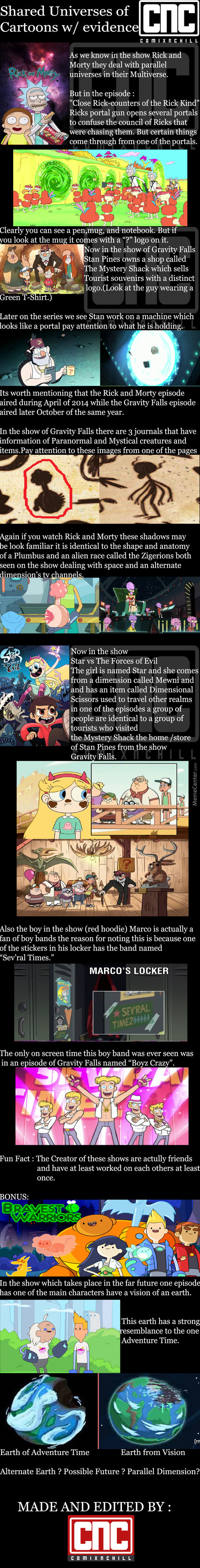 Shared Universes Of Modern Day Cartoons