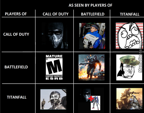 Shooter Players As Seen By...