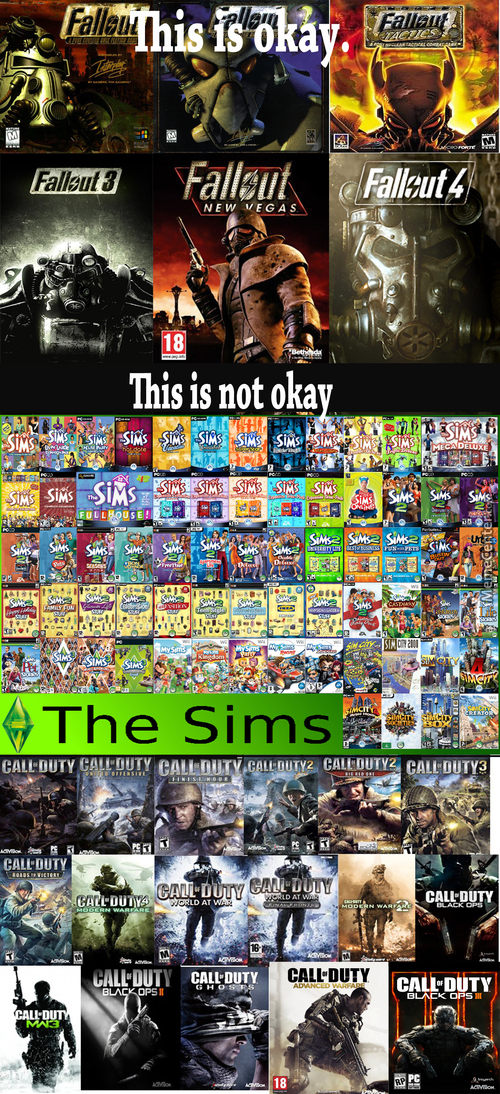Sims Games , Are Over 9000