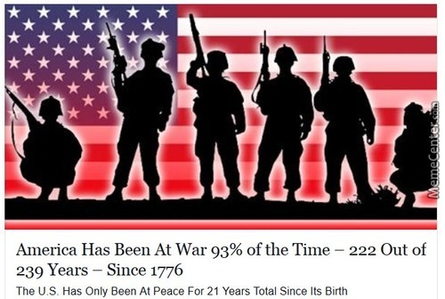 Since The United States Was Founded In 1776, She Has Been At War During 214 Out Of Her 235 Calendar Years Of Existence