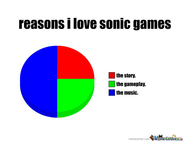 Sonic Games Have Great Music.