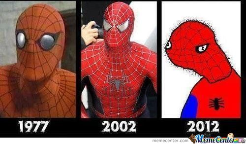 Spiderman Through The Years