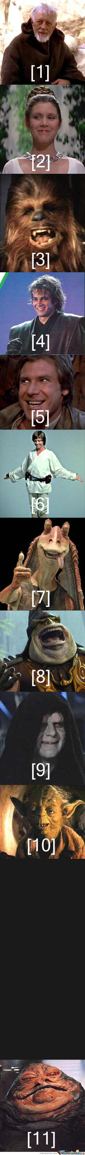 Star Wars Stoner Scale