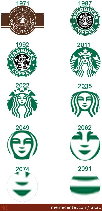 starbucks logo evolution past present future by rakac