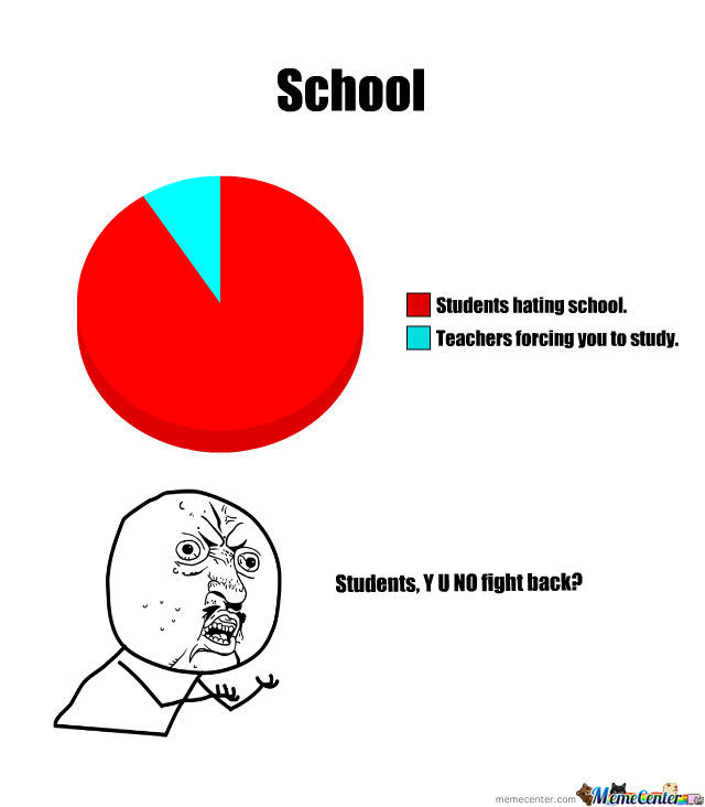 Students, Y U No?