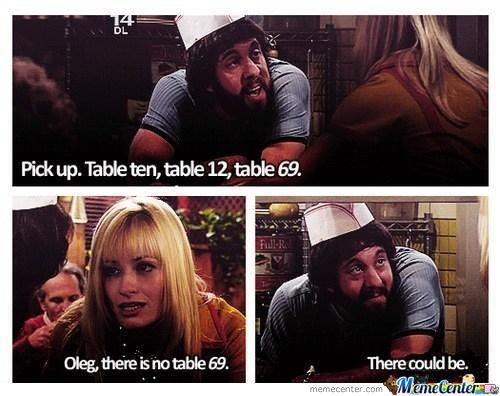 Table 69