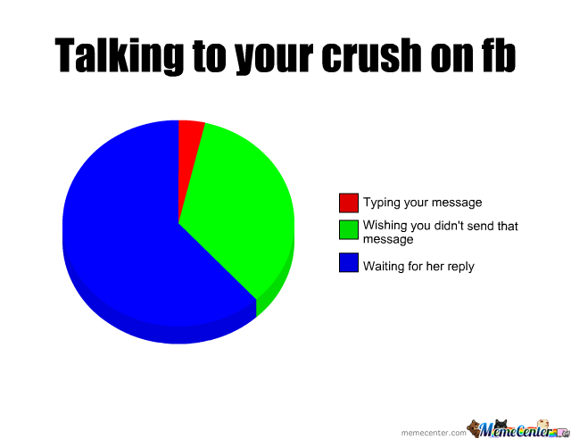 Funny Memes For Your Crush : Talking to your crush by chris meme center