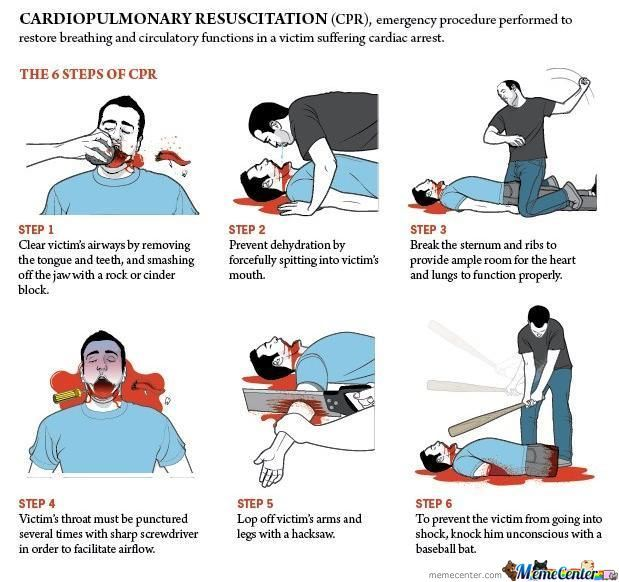 The 6 Steps Of Cpr By David43