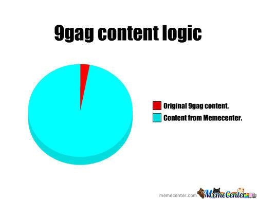 The 9Gag Content Logic