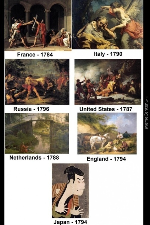 The Art Comparison Between Japan And Other European Countries At 18 Century