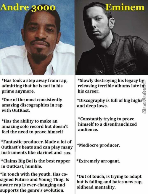 The Chad Andre 3000 Vs The Virgin Marshall Mathers
