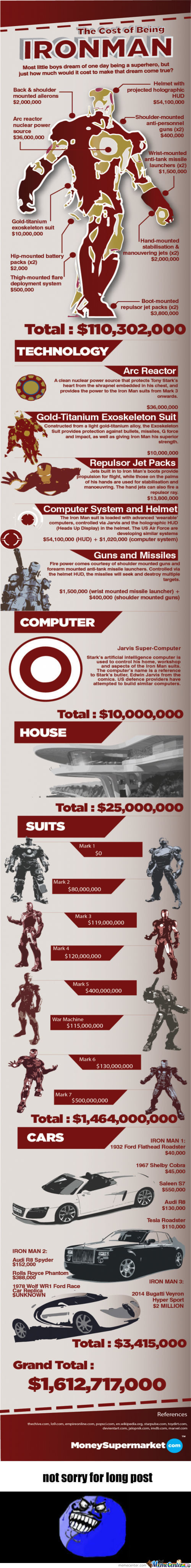 The Cost Of Being Ironman
