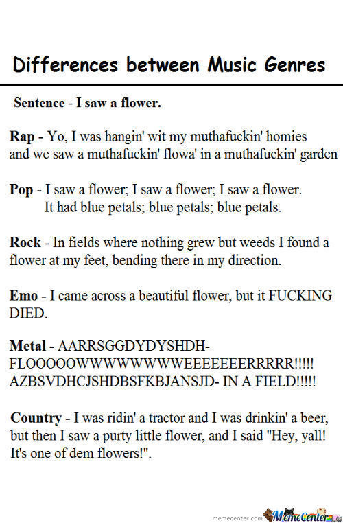 The Difference Between Musical Genres Demonstrated With A Simple Sentance :)