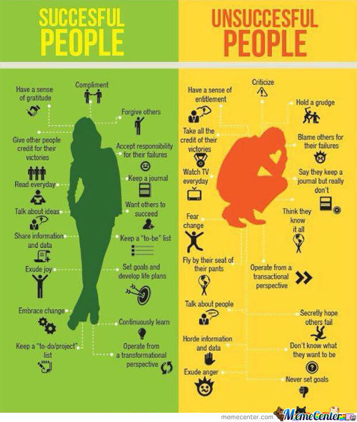 The Difference Between Succesful And Unsuccesful People