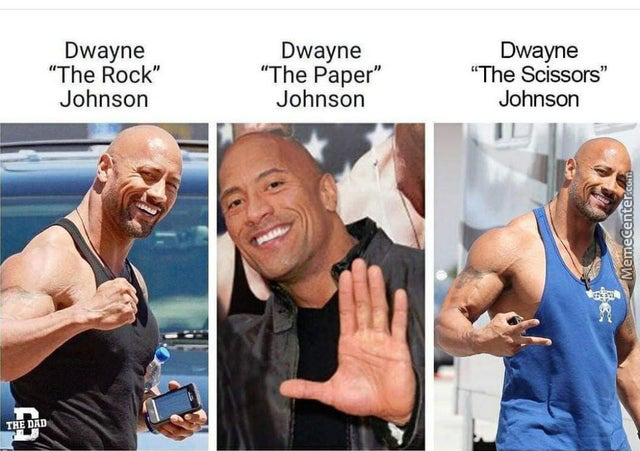 The Different Form Of Johnson