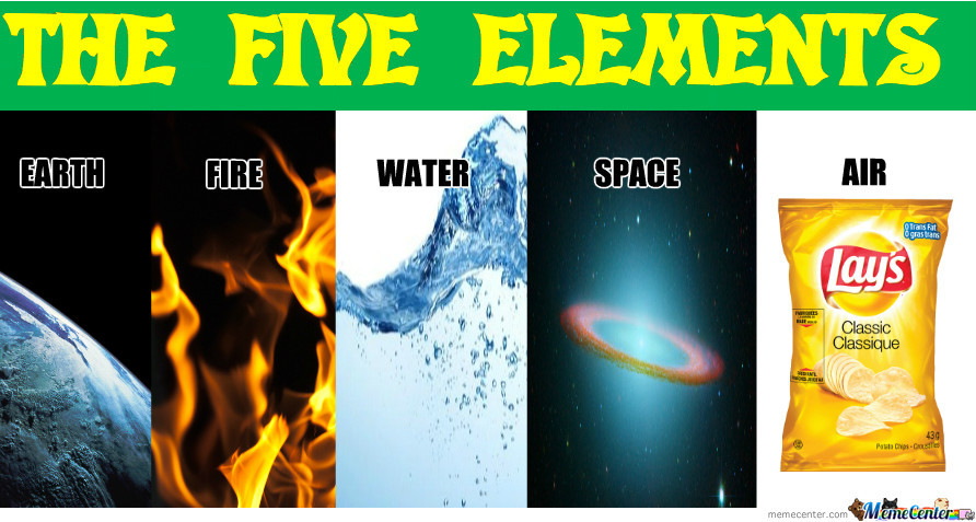The Five Elements Of Life.