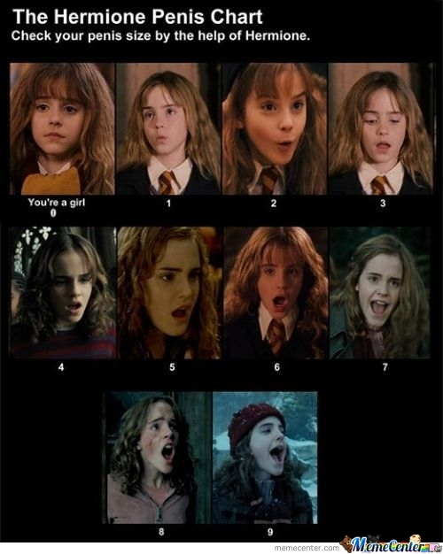 The Hermione Penis Chart