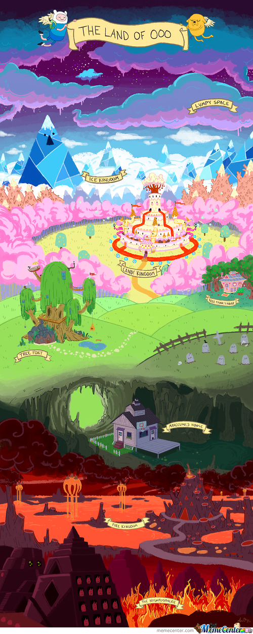 The Land Of Ooo