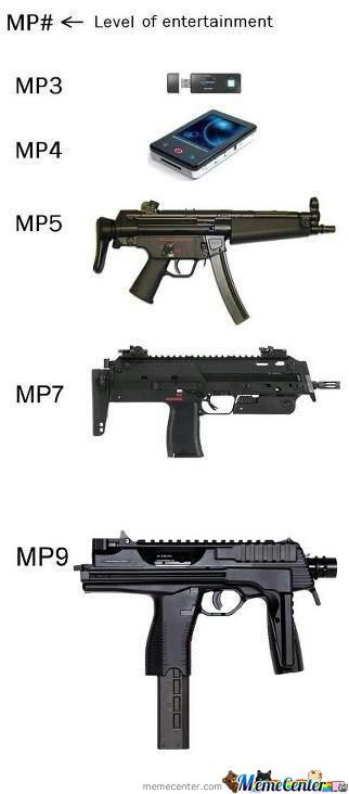 The Levels Of Mp#