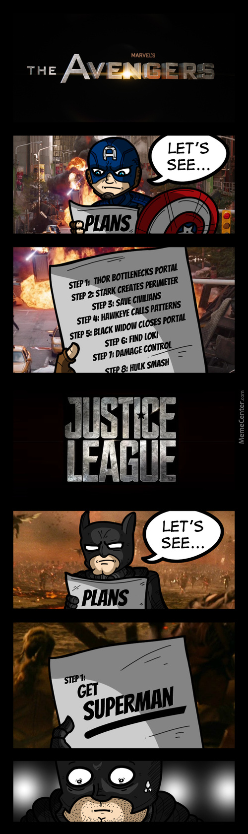 The Main Fight For Avengers And Justice League Summed Up